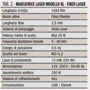La qualità prima di tutto - Tabella 2 - Marcatrice laser modello RL Fiber Laser