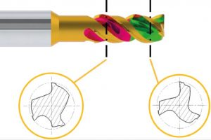 Profondità convenzionale nella parte posteriore per una maggiore solidità della fresa; Profondità più marcata nella parte frontale per una miglior evacuazione truciolo