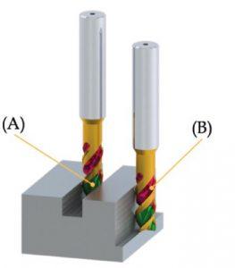 (A) Miglior evacuazione del truciolo (di grandi dimensioni) in sgrossatura e scanalatura. (B) Maggiore solidità della fresa ed evacuazione truciolo adeguato a trucioli più piccoli e sottili.